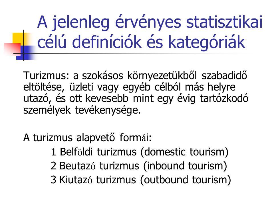 A jelenleg érvényes statisztikai célú definíciók és kategóriák Turizmus: a szokásos környezetükből szabadidő eltöltése, üzleti vagy egyéb célból más helyre utazó, és ott kevesebb mint egy évig tartózkodó személyek tevékenysége.