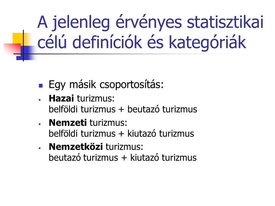 Információ források Primer információk: az első kézből, konkrét céllal összegyűjtött adatok.