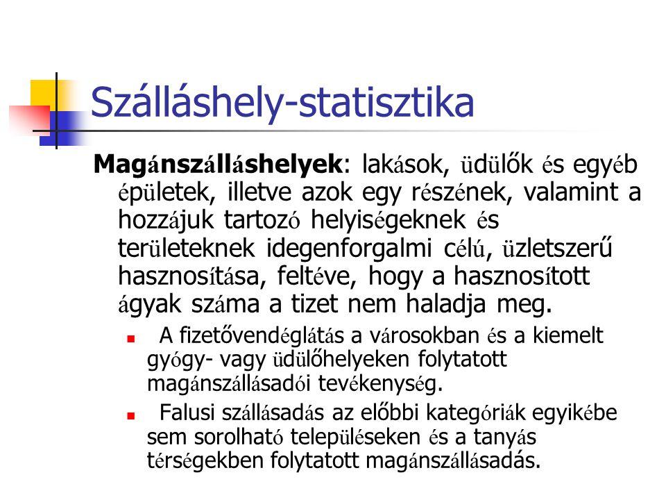 Szálláshely-statisztika Mag á nsz á ll á shelyek: lak á sok, ü d ü lők é s egy é b é p ü letek, illetve azok egy r é sz é nek, valamint a hozz á juk t