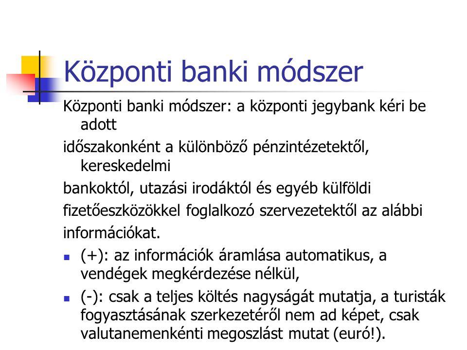 Központi banki módszer Központi banki módszer: a központi jegybank kéri be adott időszakonként a különböző pénzintézetektől, kereskedelmi bankoktól, u