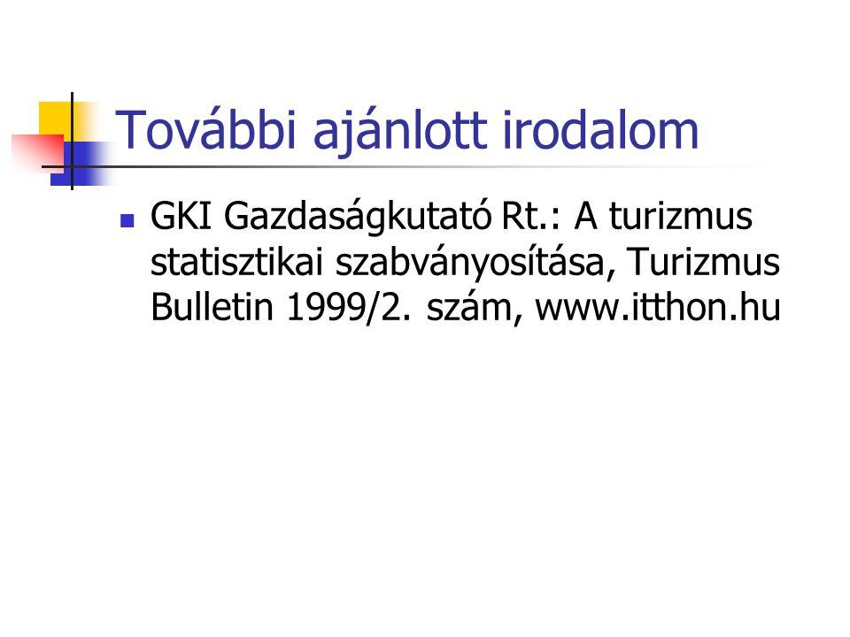 További ajánlott irodalom GKI Gazdaságkutató Rt.: A turizmus statisztikai szabványosítása, Turizmus Bulletin 1999/2. szám, www.itthon.hu