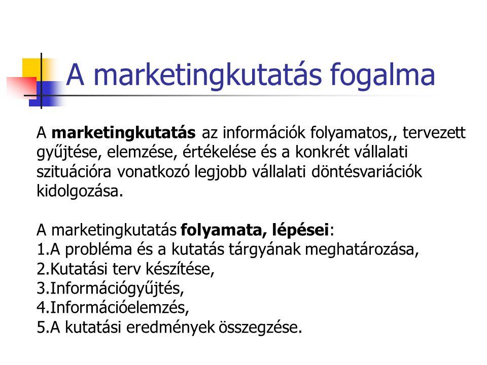 A marketingkutatás fogalma A marketingkutatás az információk folyamatos,, tervezett gyűjtése, elemzése, értékelése és a konkrét vállalati szituációra