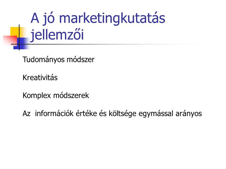 A jó marketingkutatás jellemzői Tudományos módszer Kreativitás Komplex módszerek Az információk értéke és költsége egymással arányos