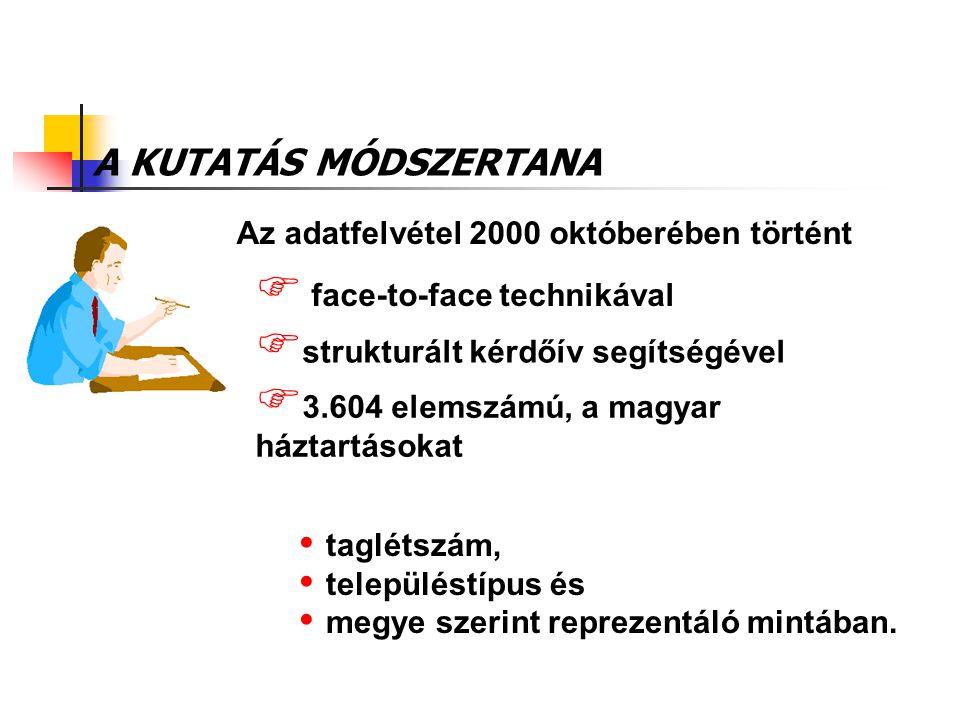 A KUTATÁS MÓDSZERTANA Az adatfelvétel 2000 októberében történt  3.604 elemszámú, a magyar háztartásokat  face-to-face technikával  strukturált kérd