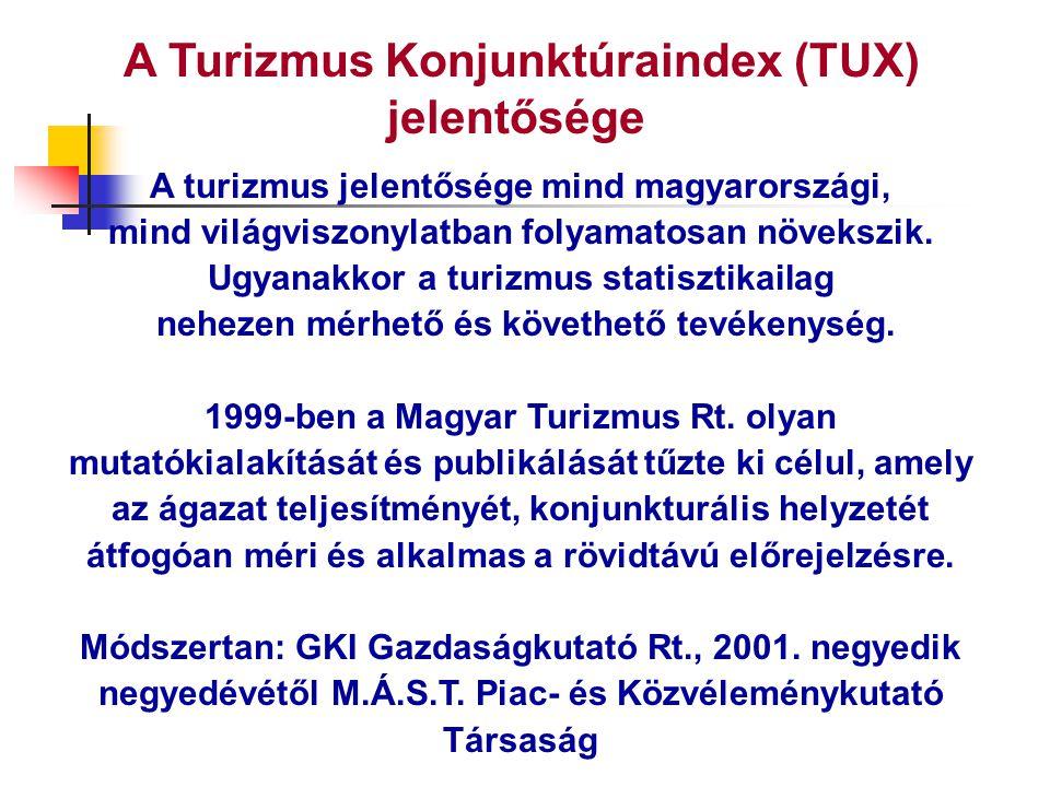 A Turizmus Konjunktúraindex (TUX) jelentősége A turizmus jelentősége mind magyarországi, mind világviszonylatban folyamatosan növekszik.