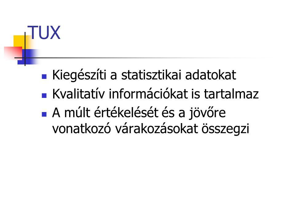 TUX Kiegészíti a statisztikai adatokat Kvalitatív információkat is tartalmaz A múlt értékelését és a jövőre vonatkozó várakozásokat összegzi