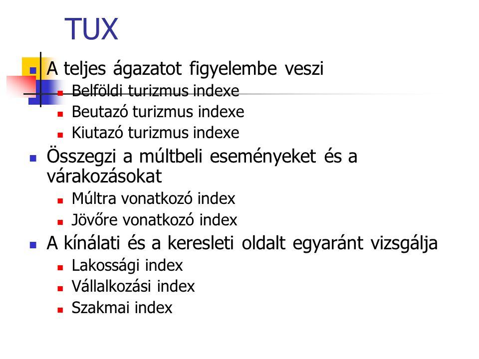 TUX A teljes ágazatot figyelembe veszi Belföldi turizmus indexe Beutazó turizmus indexe Kiutazó turizmus indexe Összegzi a múltbeli eseményeket és a várakozásokat Múltra vonatkozó index Jövőre vonatkozó index A kínálati és a keresleti oldalt egyaránt vizsgálja Lakossági index Vállalkozási index Szakmai index