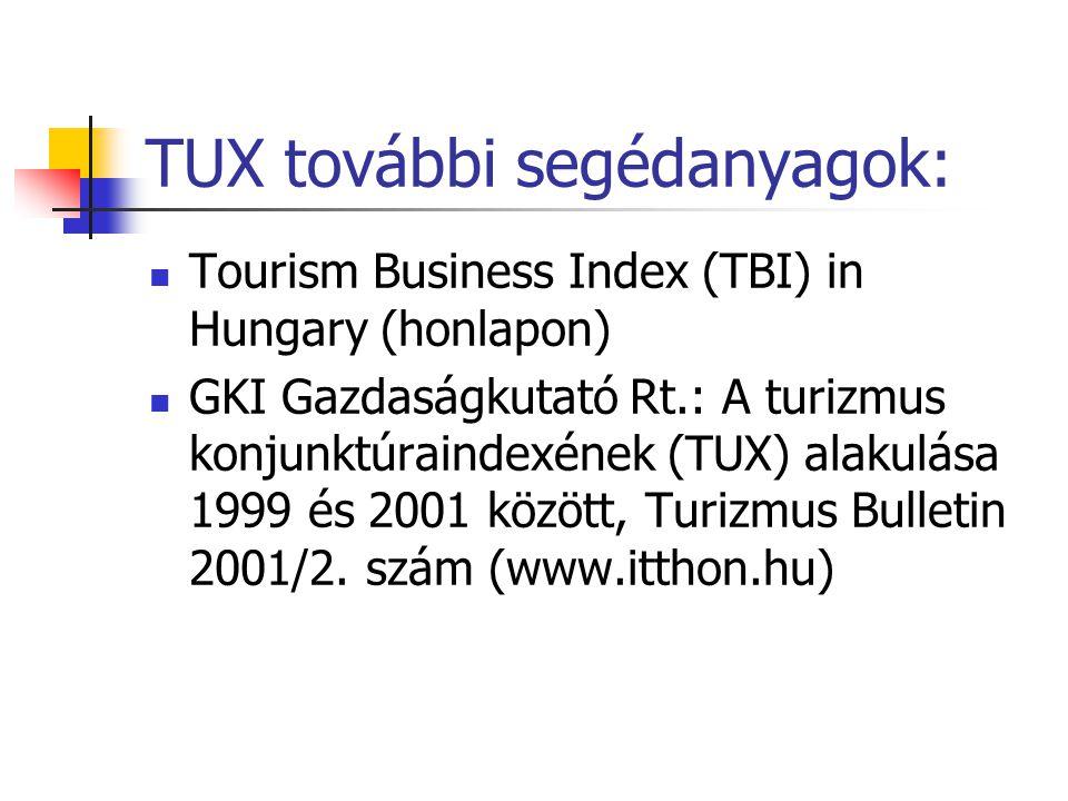 TUX további segédanyagok: Tourism Business Index (TBI) in Hungary (honlapon) GKI Gazdaságkutató Rt.: A turizmus konjunktúraindexének (TUX) alakulása 1999 és 2001 között, Turizmus Bulletin 2001/2.