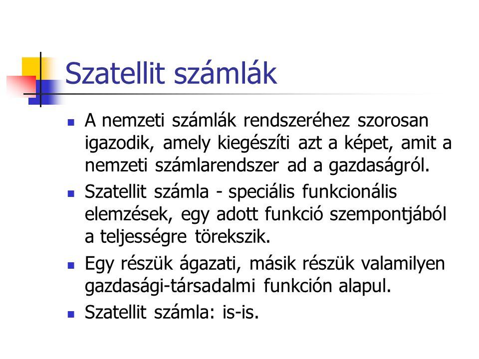 Szatellit számlák A nemzeti számlák rendszeréhez szorosan igazodik, amely kiegészíti azt a képet, amit a nemzeti számlarendszer ad a gazdaságról. Szat