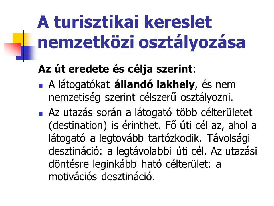 A turisztikai kereslet nemzetközi osztályozása K ö zleked é si eszk ö z szerint: L é gi – menetrendszerű, nem menetrendszerű é s egy é b V í zi – szem é lysz á ll í t á s é s komp, k ö rutaz á s é s egy é b Sz á razf ö ldi – vonat, aut ó busz, szem é lyg é pkocsi, b é relt j á rmű, egy é b k ö z ú ti k ö zleked é si eszk ö z