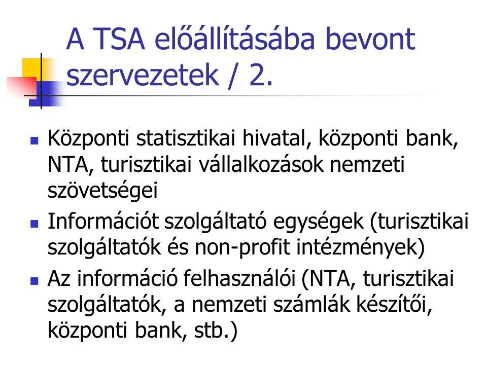 A TSA előállításába bevont szervezetek / 2. Központi statisztikai hivatal, központi bank, NTA, turisztikai vállalkozások nemzeti szövetségei Informáci