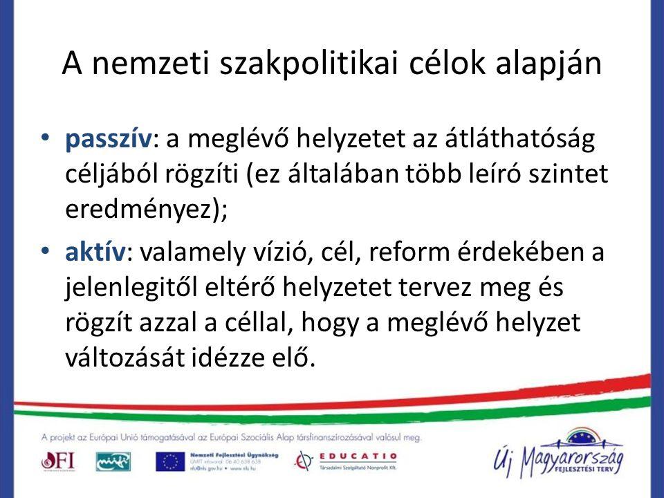 A nemzeti szakpolitikai célok alapján passzív: a meglévő helyzetet az átláthatóság céljából rögzíti (ez általában több leíró szintet eredményez); aktí