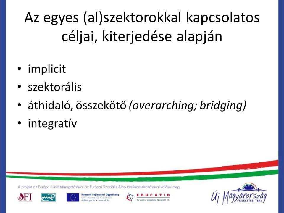 Az egyes (al)szektorokkal kapcsolatos céljai, kiterjedése alapján implicit szektorális áthidaló, összekötő (overarching; bridging) integratív