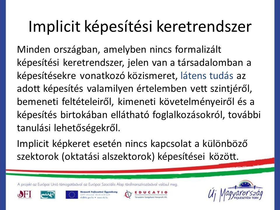 Implicit képesítési keretrendszer Minden országban, amelyben nincs formalizált képesítési keretrendszer, jelen van a társadalomban a képesítésekre von