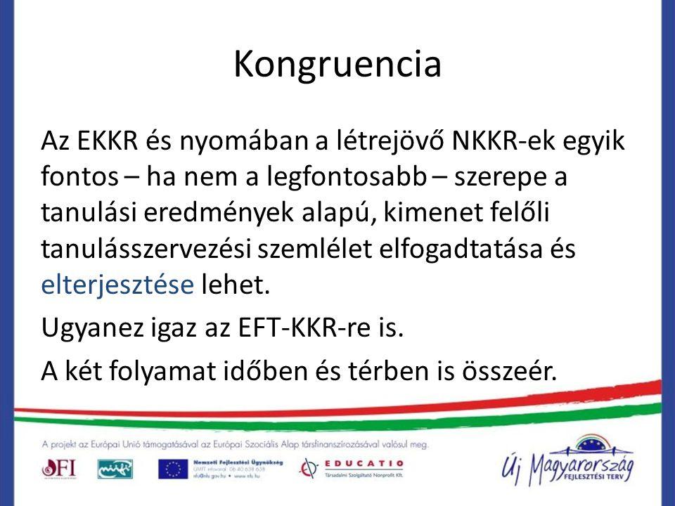 Kongruencia Az EKKR és nyomában a létrejövő NKKR-ek egyik fontos – ha nem a legfontosabb – szerepe a tanulási eredmények alapú, kimenet felőli tanulás