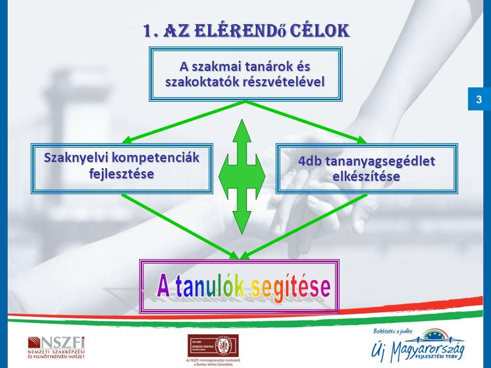 3 1. Az elérend ő célok 4db tananyagsegédlet elkészítése Szaknyelvi kompetenciák fejlesztése A szakmai tanárok és szakoktatók részvételével