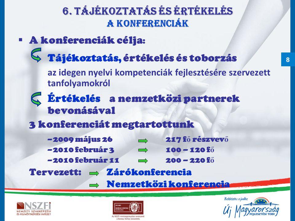 8 6. Tájékoztatás és értékelés A Konferenciák  A konferenciák célja : Tájékoztatás, értékelés és toborzás az idegen nyelvi kompetenciák fejlesztésére
