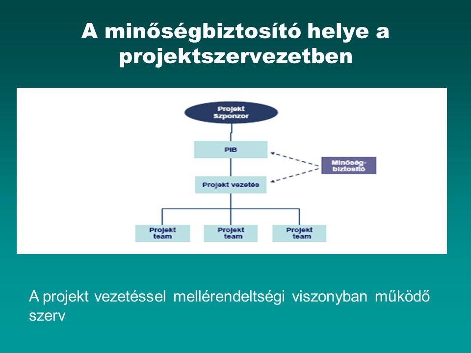 A minőségbiztosító helye a projektszervezetben A projekt vezetéssel mellérendeltségi viszonyban működő szerv