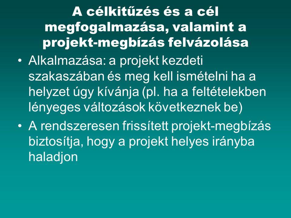 A célkitűzés és a cél megfogalmazása, valamint a projekt-megbízás felvázolása Alkalmazása: a projekt kezdeti szakaszában és meg kell ismételni ha a helyzet úgy kívánja (pl.