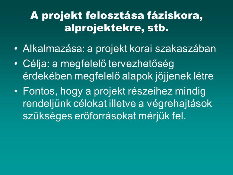 A projekt felosztása fáziskora, alprojektekre, stb.