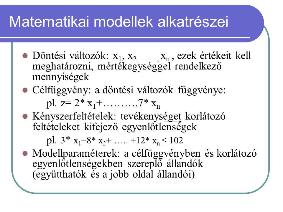 Matematikai modellek alkatrészei Döntési változók: x 1, x 2, ……., x n., ezek értékeit kell meghatározni, mértékegységgel rendelkező mennyiségek Célfüggvény: a döntési változók függvénye: pl.