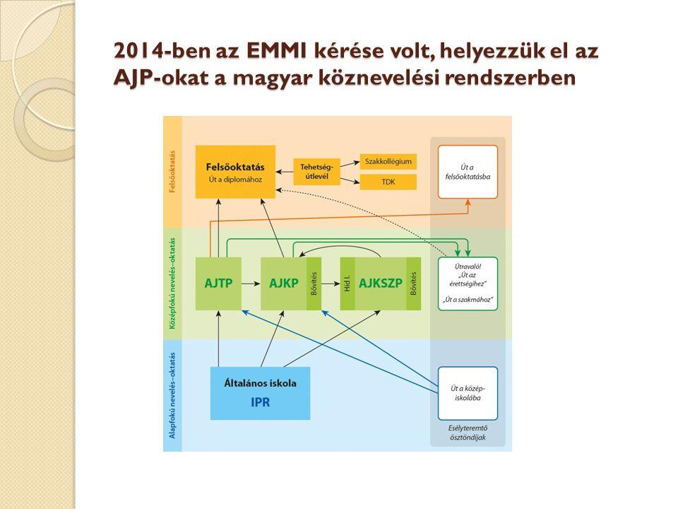 2014-ben az EMMI kérése volt, helyezzük el az AJP-okat a magyar köznevelési rendszerben