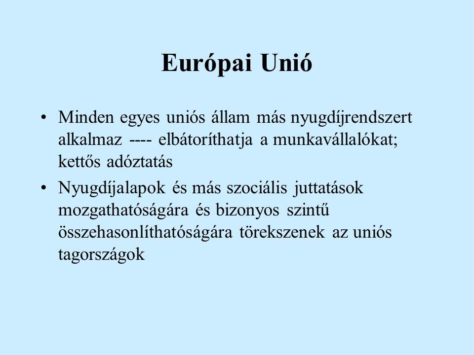 Európai Unió Minden egyes uniós állam más nyugdíjrendszert alkalmaz ---- elbátoríthatja a munkavállalókat; kettős adóztatás Nyugdíjalapok és más szociális juttatások mozgathatóságára és bizonyos szintű összehasonlíthatóságára törekszenek az uniós tagországok