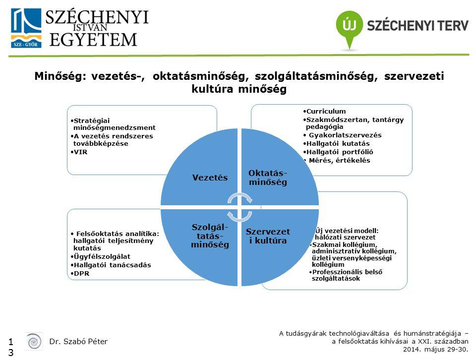1313 Előadó neve A tudásgyárak technológiaváltása és humánstratégiája – a felsőoktatás kihívásai a XXI.