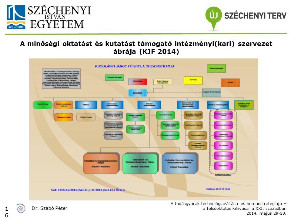 1616 Előadó neve A tudásgyárak technológiaváltása és humánstratégiája – a felsőoktatás kihívásai a XXI.