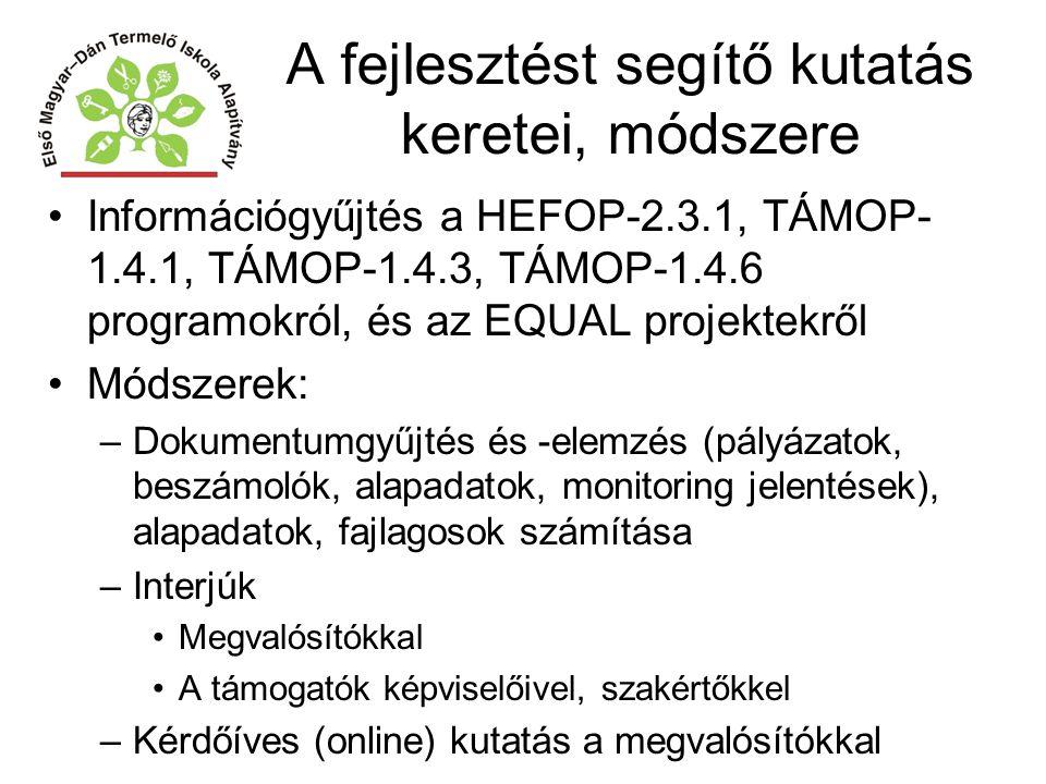 A fejlesztést segítő kutatás keretei, módszere Információgyűjtés a HEFOP-2.3.1, TÁMOP- 1.4.1, TÁMOP-1.4.3, TÁMOP-1.4.6 programokról, és az EQUAL proje