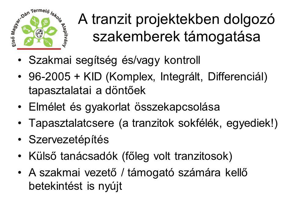 A tranzit projektekben dolgozó szakemberek támogatása Szakmai segítség és/vagy kontroll 96-2005 + KID (Komplex, Integrált, Differenciál) tapasztalatai
