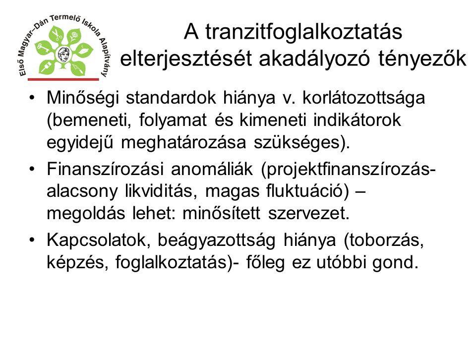 A tranzitfoglalkoztatás elterjesztését akadályozó tényezők Minőségi standardok hiánya v. korlátozottsága (bemeneti, folyamat és kimeneti indikátorok e