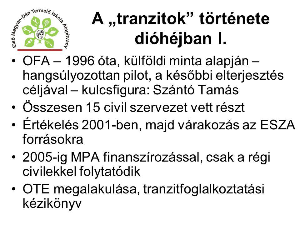 """A """"tranzitok"""" története dióhéjban I. OFA – 1996 óta, külföldi minta alapján – hangsúlyozottan pilot, a későbbi elterjesztés céljával – kulcsfigura: Sz"""