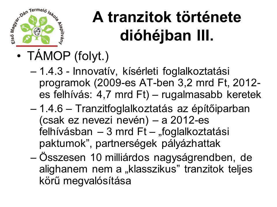 A tranzitok története dióhéjban III. TÁMOP (folyt.) –1.4.3 - Innovatív, kísérleti foglalkoztatási programok (2009-es AT-ben 3,2 mrd Ft, 2012- es felhí
