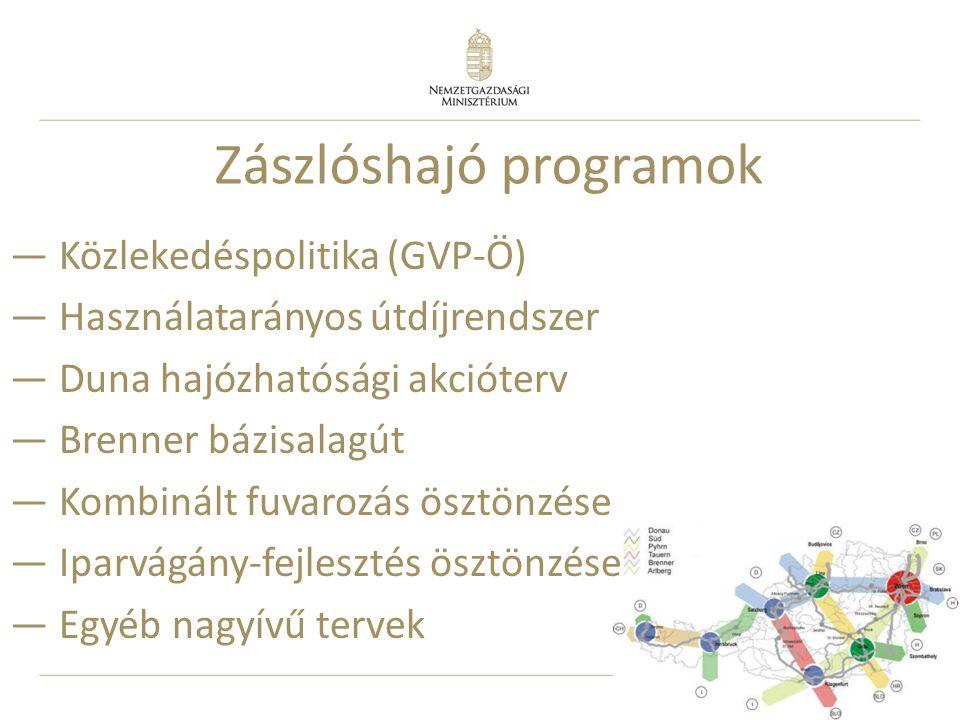 4 Zászlóshajó programok ― Közlekedéspolitika (GVP-Ö) ― Használatarányos útdíjrendszer ― Duna hajózhatósági akcióterv ― Brenner bázisalagút ― Kombinált fuvarozás ösztönzése ― Iparvágány-fejlesztés ösztönzése ― Egyéb nagyívű tervek