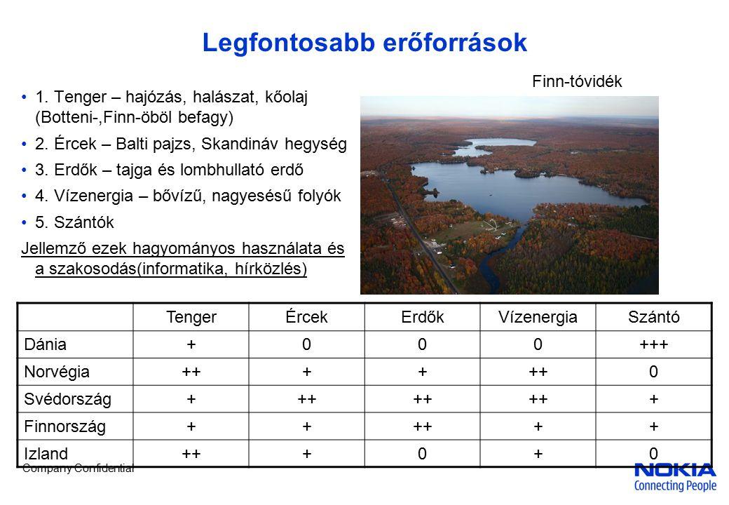 Company Confidential Összefoglalva Természeti erőforrások: Tenger: tagolt, fagymentes tengerpart →Narvik hajózás; halászat; (Norvégia Bergen, Izland, Dánia).