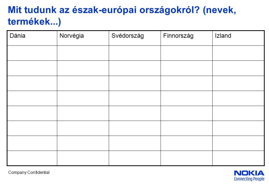 Company Confidential Mit tudunk az észak-európai országokról? (nevek, termékek...) DániaNorvégiaSvédországFinnországIzland