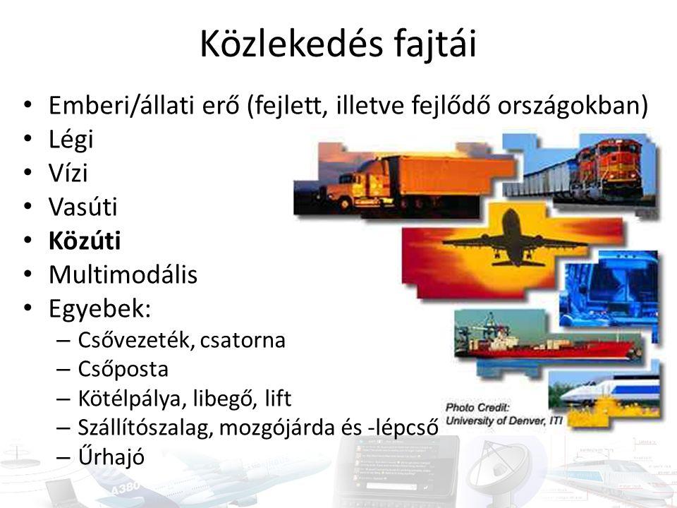 Közlekedés fajtái Emberi/állati erő (fejlett, illetve fejlődő országokban) Légi Vízi Vasúti Közúti Multimodális Egyebek: – Csővezeték, csatorna – Csőp
