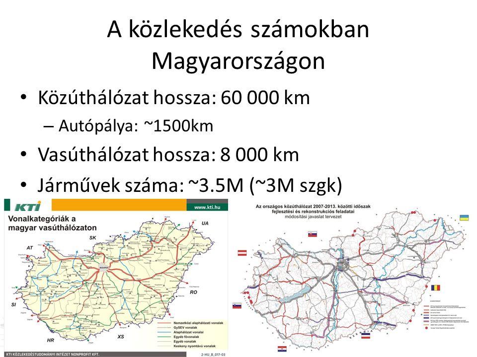 A közlekedés számokban Magyarországon Közúthálózat hossza: 60 000 km – Autópálya: ~1500km Vasúthálózat hossza: 8 000 km Járművek száma: ~3.5M (~3M szg