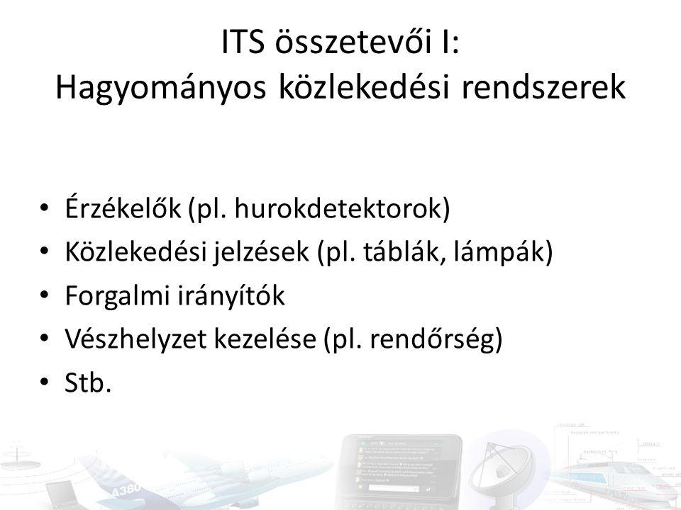 ITS összetevői I: Hagyományos közlekedési rendszerek Érzékelők (pl. hurokdetektorok) Közlekedési jelzések (pl. táblák, lámpák) Forgalmi irányítók Vész