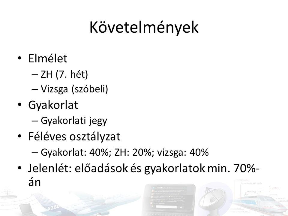 Követelmények Elmélet – ZH (7. hét) – Vizsga (szóbeli) Gyakorlat – Gyakorlati jegy Féléves osztályzat – Gyakorlat: 40%; ZH: 20%; vizsga: 40% Jelenlét: