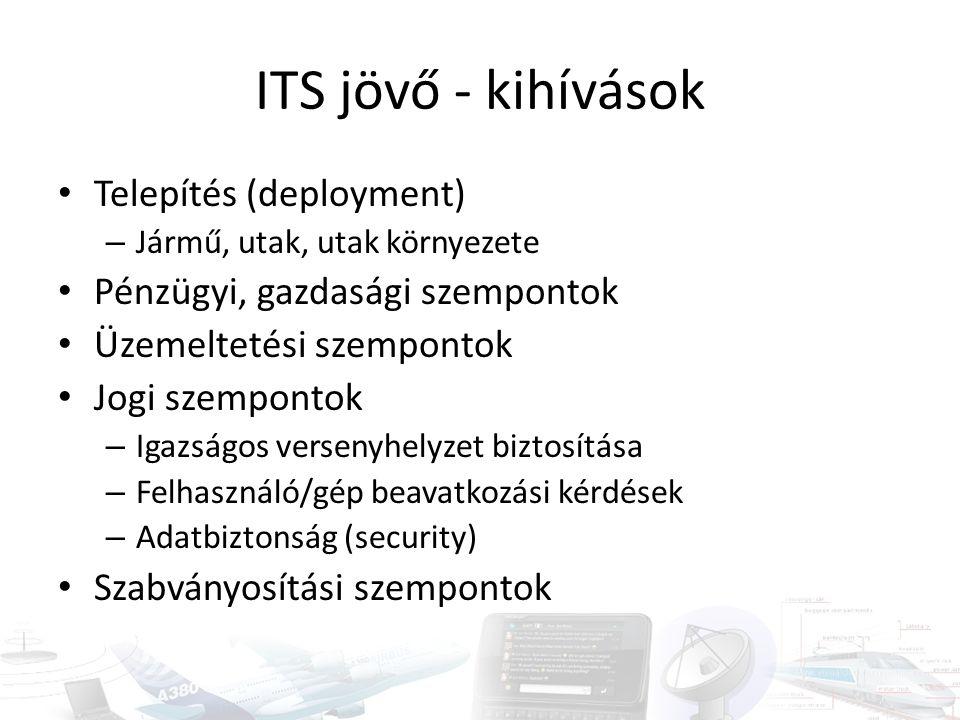 ITS jövő - kihívások Telepítés (deployment) – Jármű, utak, utak környezete Pénzügyi, gazdasági szempontok Üzemeltetési szempontok Jogi szempontok – Ig