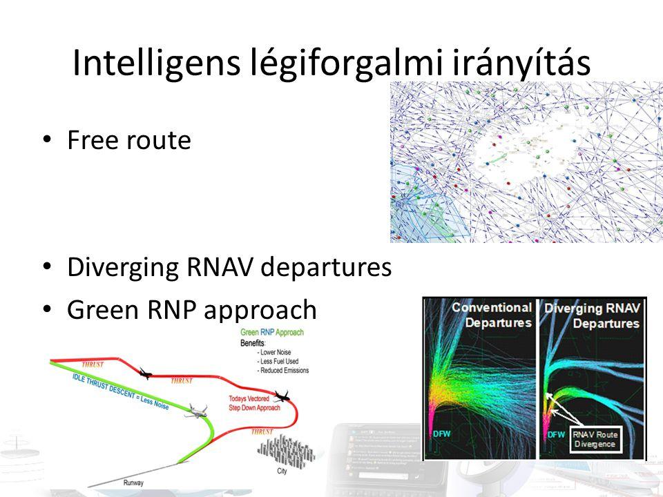 Intelligens légiforgalmi irányítás Free route Diverging RNAV departures Green RNP approach