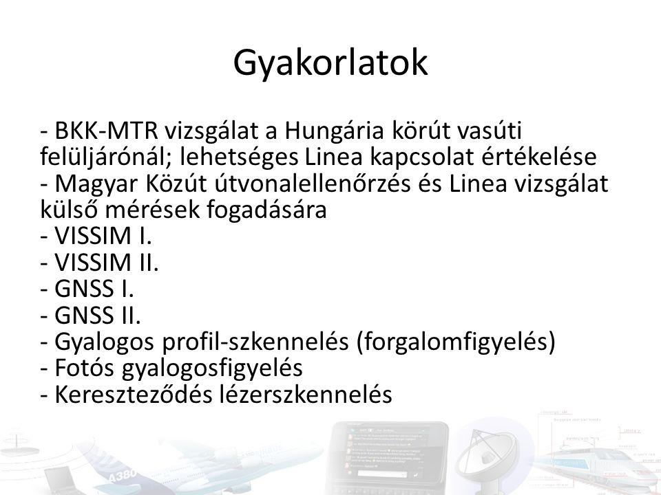 Gyakorlatok - BKK-MTR vizsgálat a Hungária körút vasúti felüljárónál; lehetséges Linea kapcsolat értékelése - Magyar Közút útvonalellenőrzés és Linea