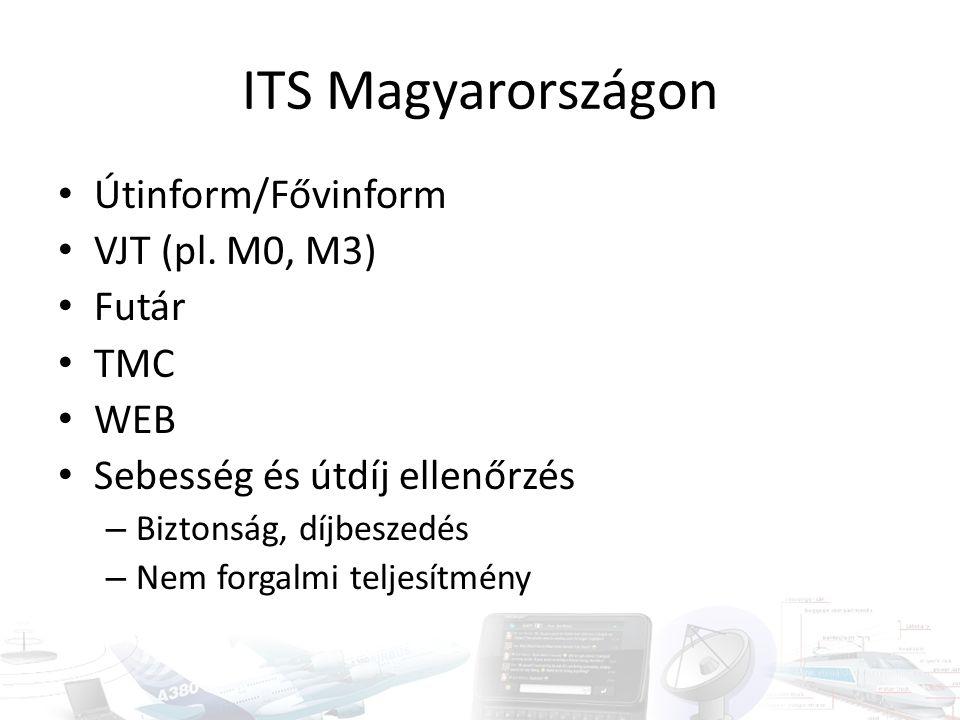 ITS Magyarországon Útinform/Fővinform VJT (pl. M0, M3) Futár TMC WEB Sebesség és útdíj ellenőrzés – Biztonság, díjbeszedés – Nem forgalmi teljesítmény