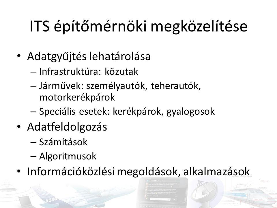 ITS építőmérnöki megközelítése Adatgyűjtés lehatárolása – Infrastruktúra: közutak – Járművek: személyautók, teherautók, motorkerékpárok – Speciális es