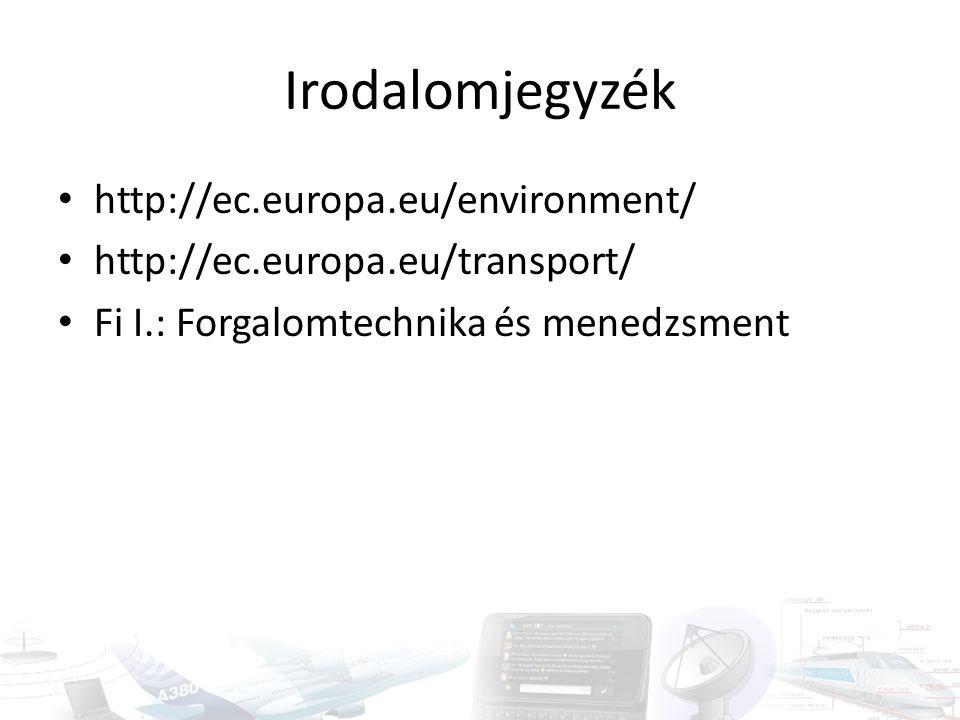 Irodalomjegyzék http://ec.europa.eu/environment/ http://ec.europa.eu/transport/ Fi I.: Forgalomtechnika és menedzsment