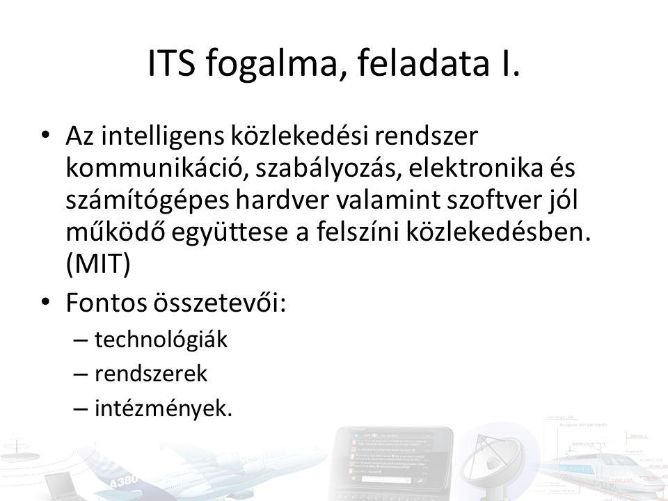 ITS fogalma, feladata I. Az intelligens közlekedési rendszer kommunikáció, szabályozás, elektronika és számítógépes hardver valamint szoftver jól műkö