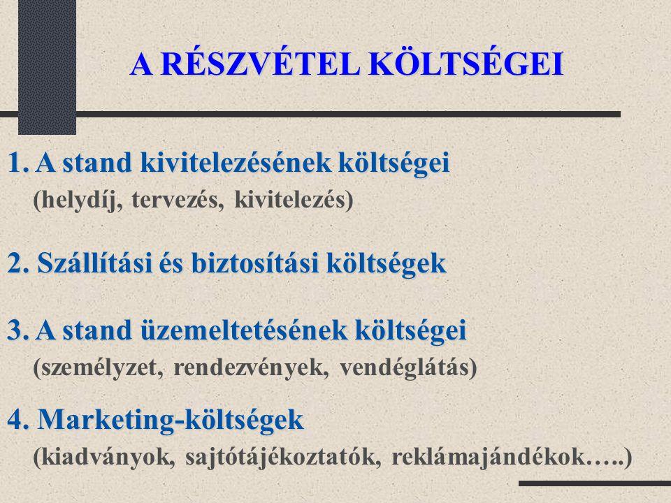 A RÉSZVÉTEL KÖLTSÉGEI 1. A stand kivitelezésének költségei (helydíj, tervezés, kivitelezés) 2. Szállítási és biztosítási költségek 3. A stand üzemelte