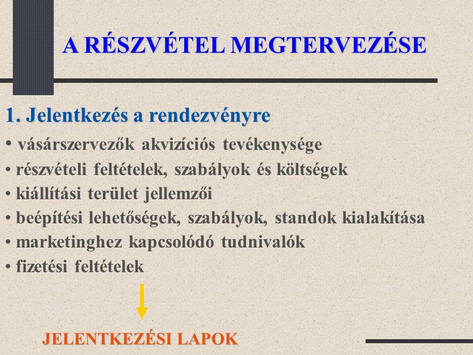 A RÉSZVÉTEL MEGTERVEZÉSE 1.